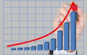 diagnostiquer la performance industrielle